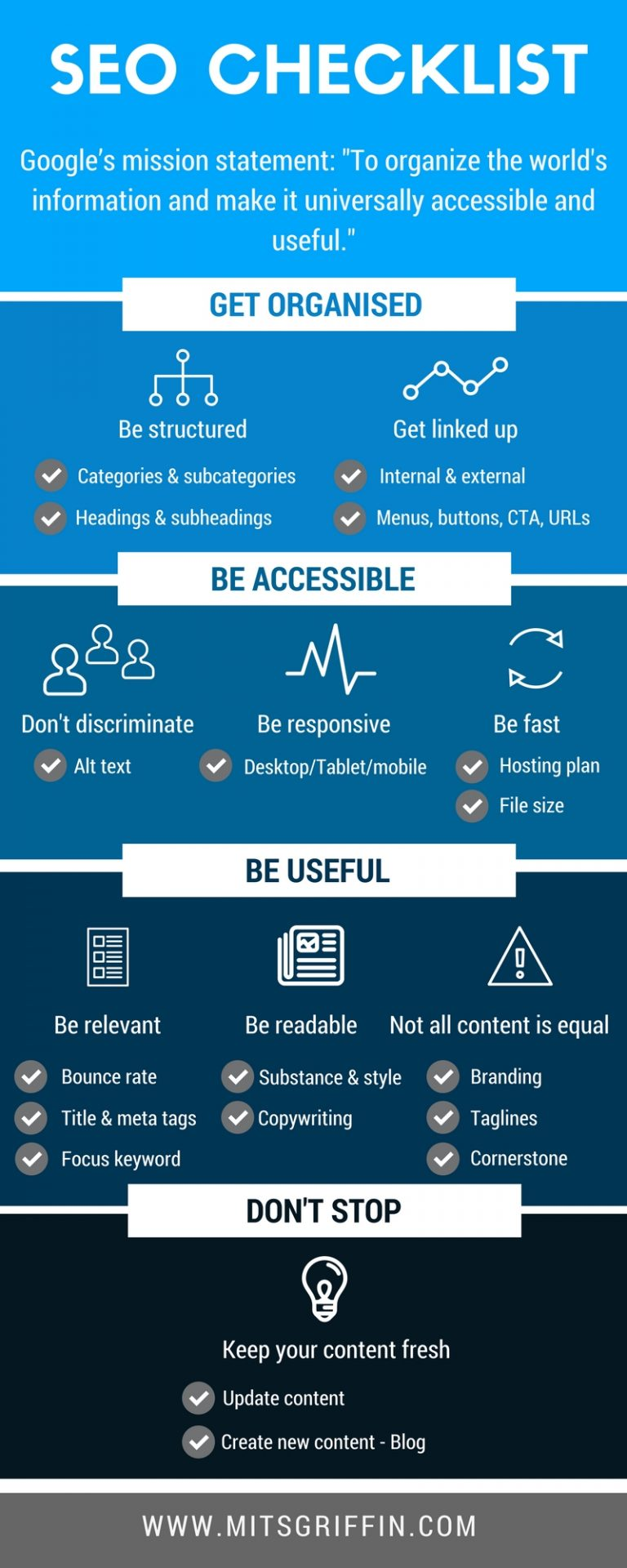 Infographic SEO checklist